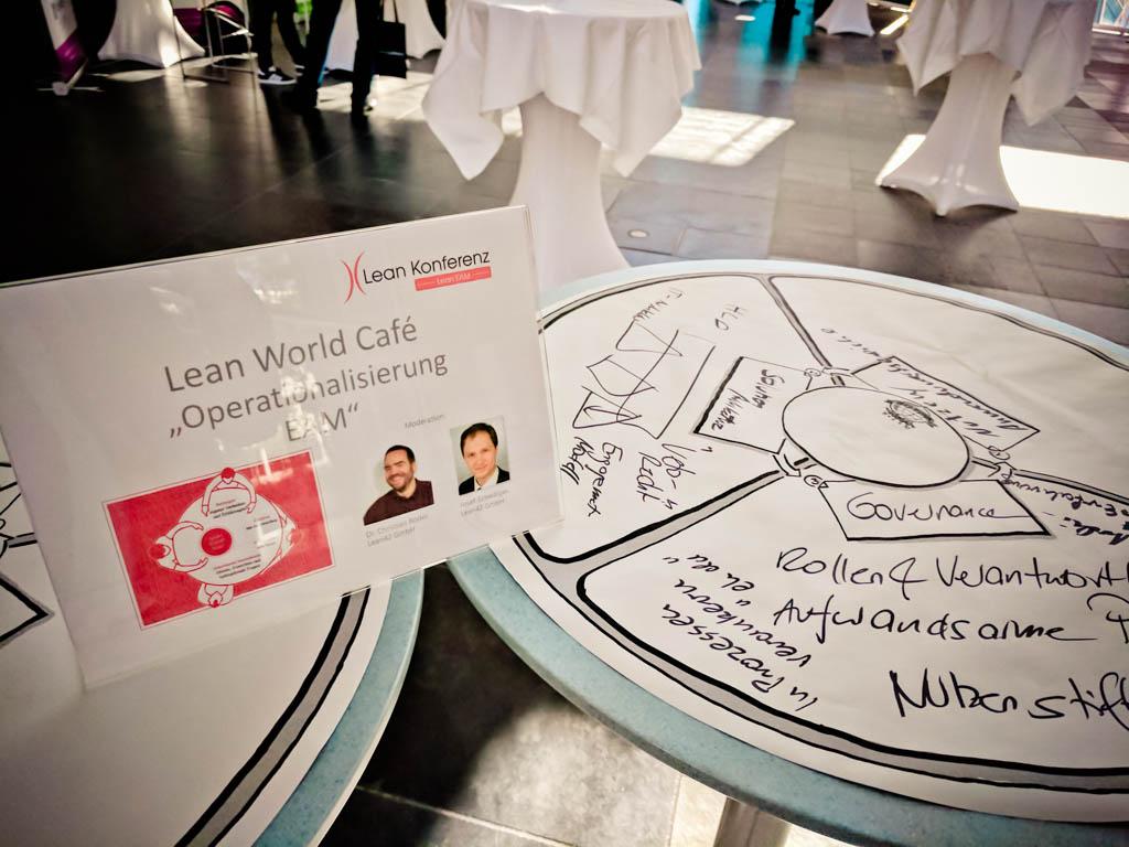 World Café Operationalisierung EAM