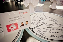 World Café Operationalisierung EAM