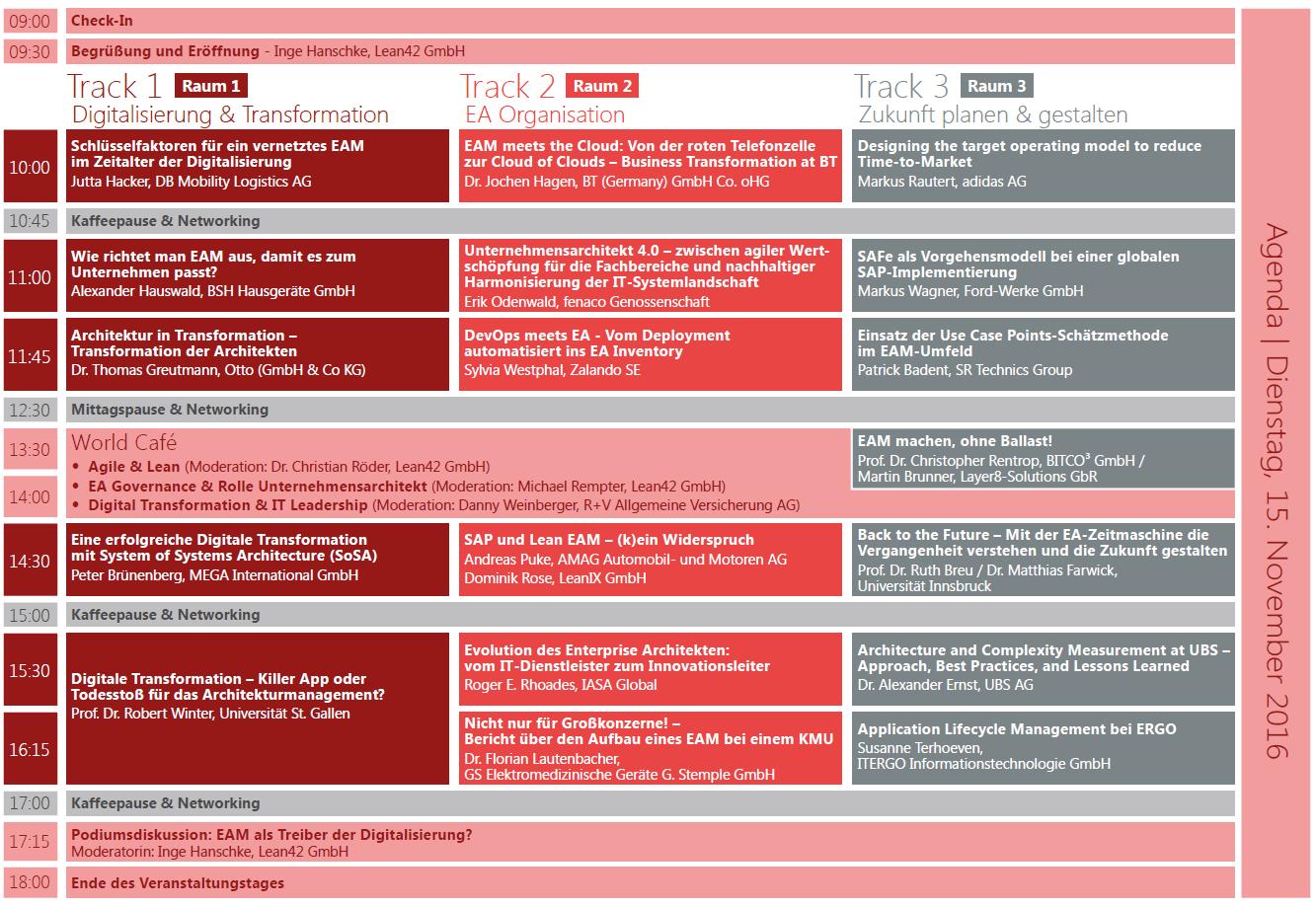 Lean EAM Konferenz 2016