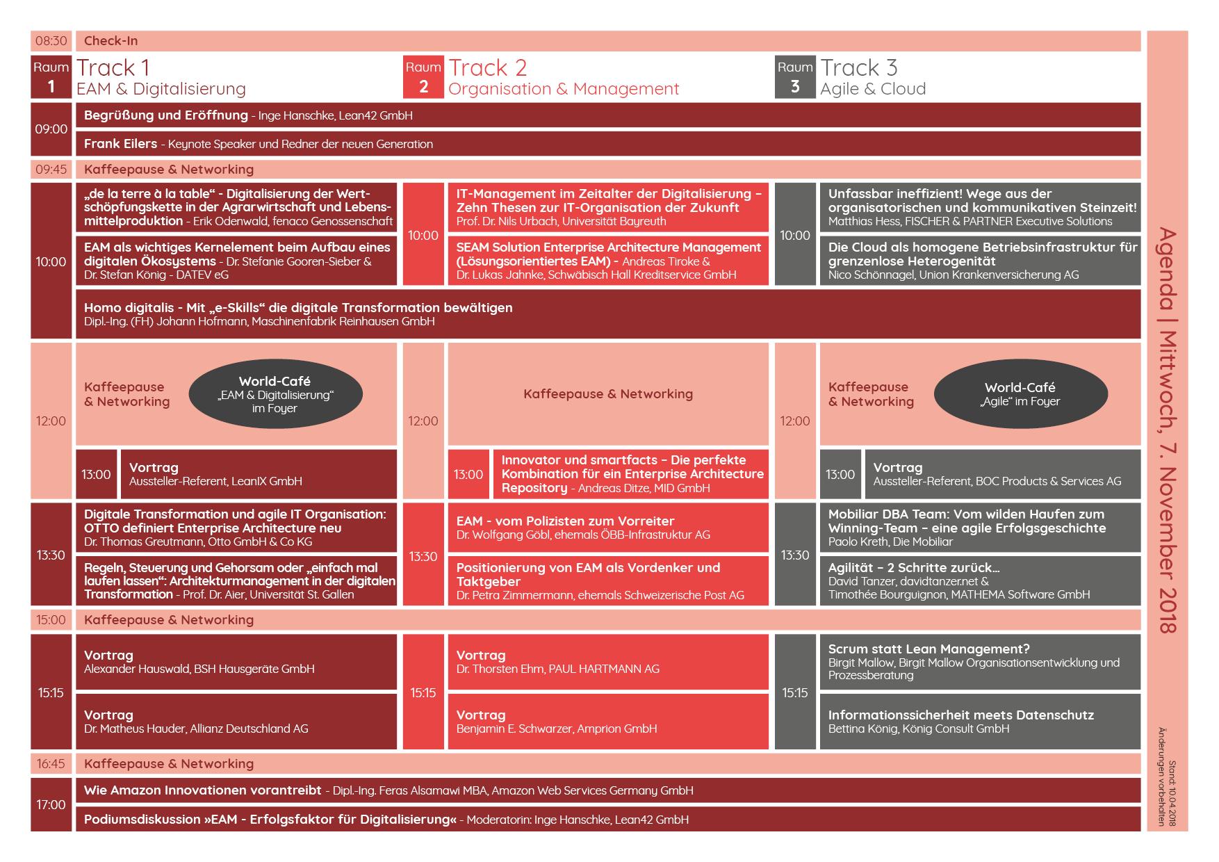 Arbeitsstand Agenda vereinfacht Lean EAM 2018 20180410